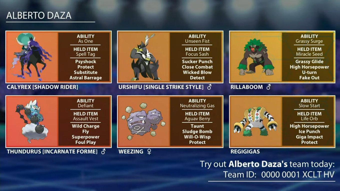 Alberto Daza Team