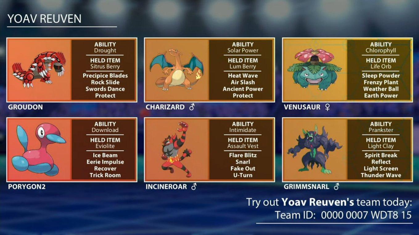 Yoav Reuven Team